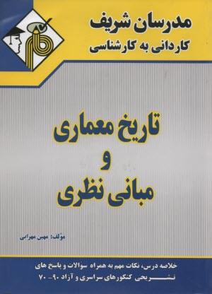 www.payane.ir - تاريخ معماري و مباني نظري